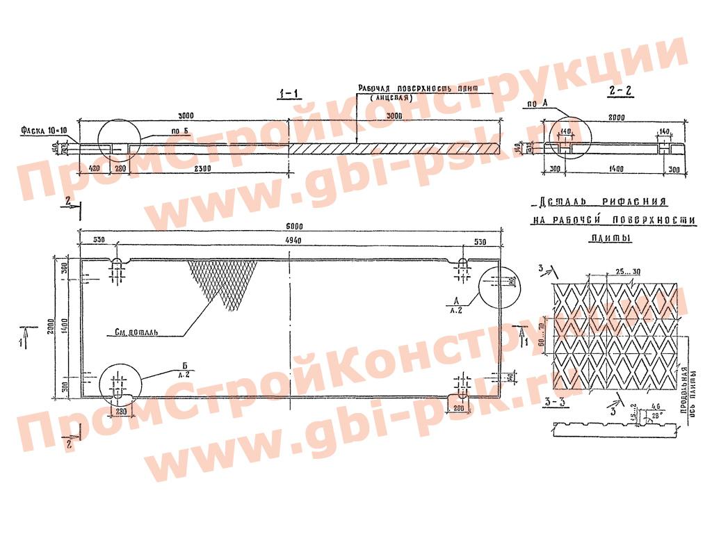 Оборудование для бизнеса ЖБИ  Оборудование для производства