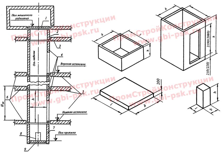 Элементы лифтовых и вентиляционных шахт промышленных и жилых зданий и сооружений
