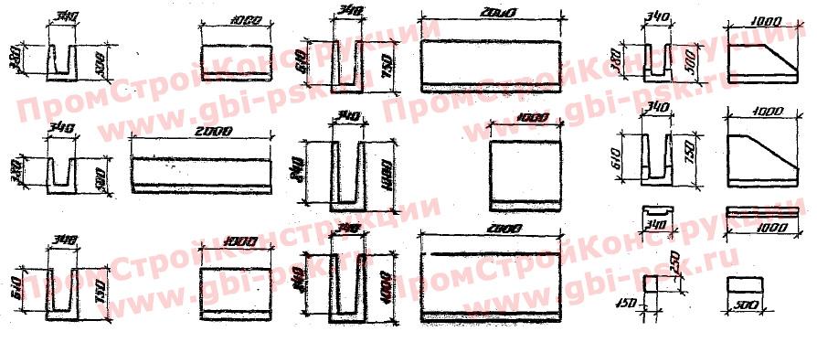 Лотки междушпальные дренажные - серия 3.501-68