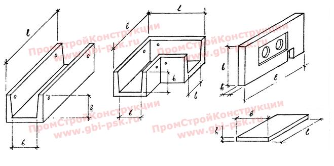 Каналы непроходные железобетонные. Серия 3.903 КЛ-14 выпуск 1-4