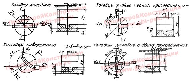 Кольца железобетонные круглые для колодцев водопровода и канализации. Серия 3.900.1-14 выпуск 1