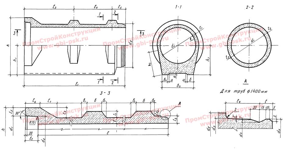 Элементы водопропускных труб с плоским опиранием (звенья, стенки портальные, лекальные блоки, откосные крылья)