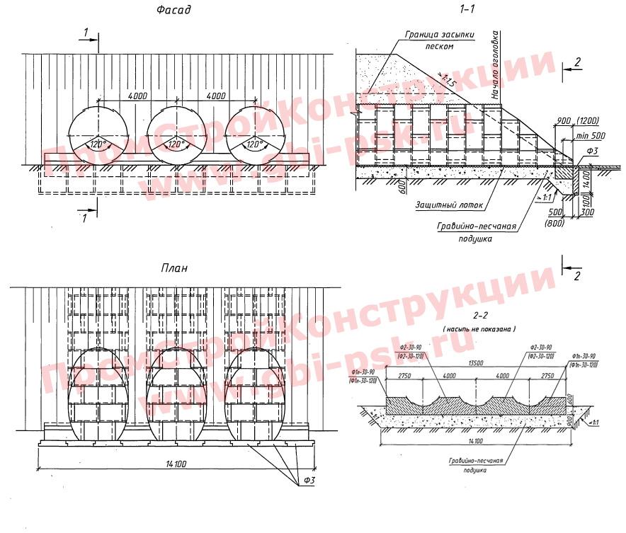 Металлические трубы водопропускные круглые гофрированные — серия 3.501.3-183.01 выпуск 0