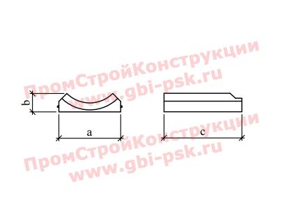 Лекальные блоки БЛР — Шифр 2068Р, выпуск 1