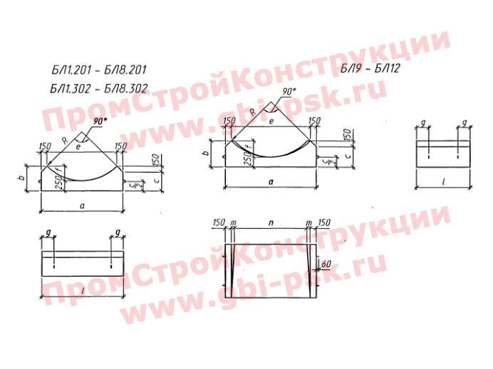 Лекальные блоки круглых железобетонных водопропускных труб. Серия 3.501.1-144, шифр 1484