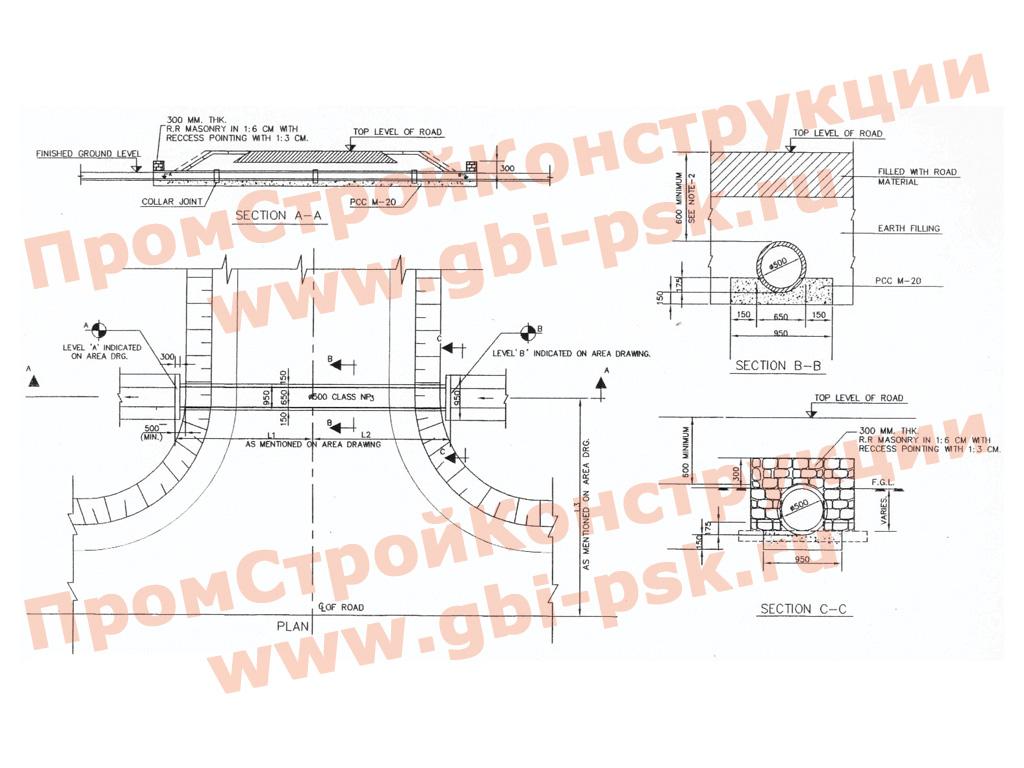 Лекальные блоки для стеклопластиковых труб ХОБАС — Серия 3.501.3-188