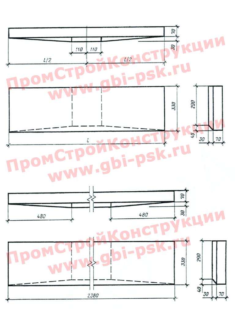 Лестничные ступени. ГОСТ 8717.0-84