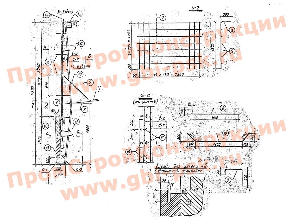 Железобетонные блоки низких стенок городских набережных. Серия 3.507 КЛ-5 выпуск 1-2