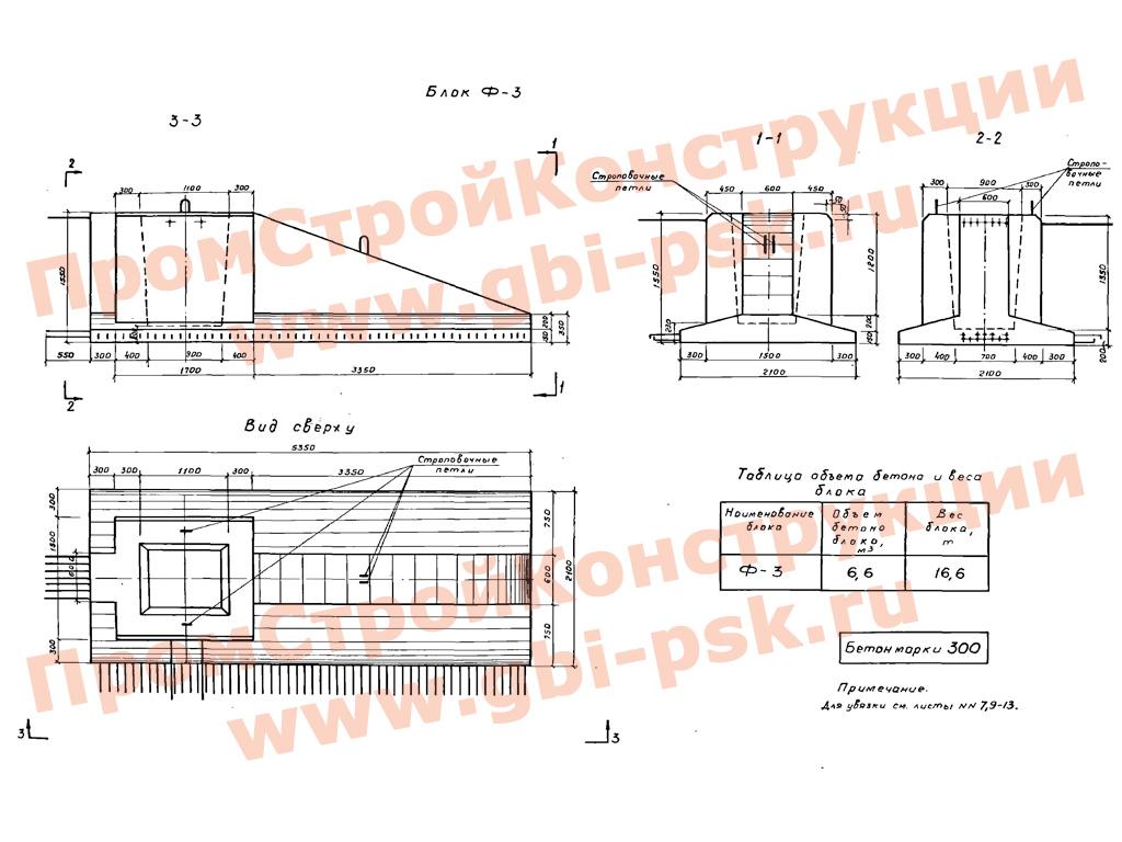 Блоки и плиты фундаментов