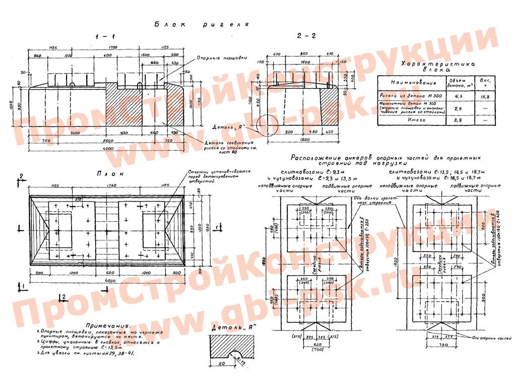 Блоки ригелей, ригели. Серия 3.501-61