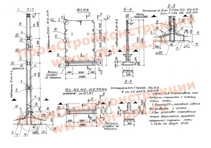 Панели стеновые консольные с опорной пятой со шпоночным стыком. Серия 3.900.1-10 выпуск 2-1