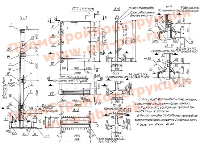 Панели стеновые консольные с опорной пятой с клиновидным стыком. Серия 3.900.1-10 выпуск 2-3