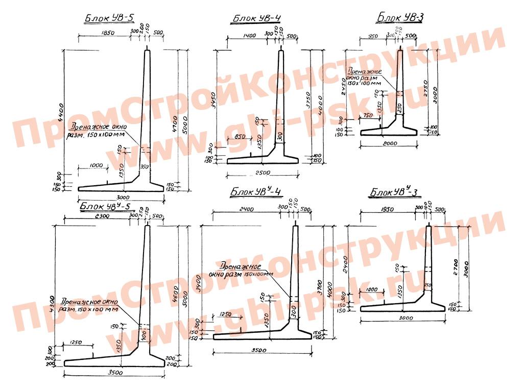 Блоки стен, фундамента, плиты перекрытия, верховые железобетоные стены. Серия 3.501.1-135 выпуск 1