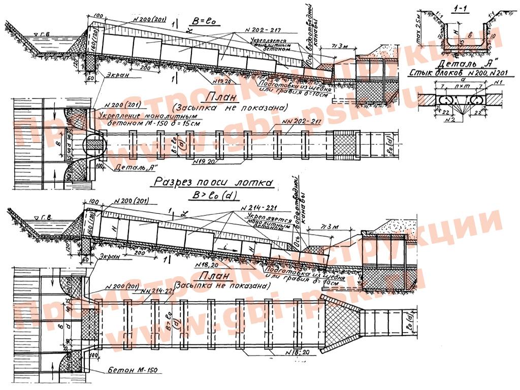 Лотки и блоки сопряжений водопропускных труб. ТП 501-96