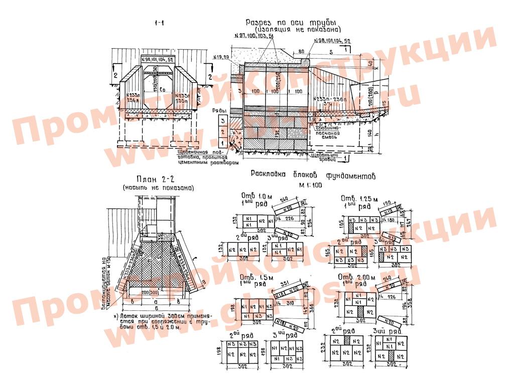 Блоки сопряжения лотков с прямоугольными трубами. ТП 501-96