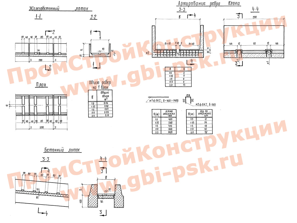 Лотки водопропускных труб. ТП 501-96