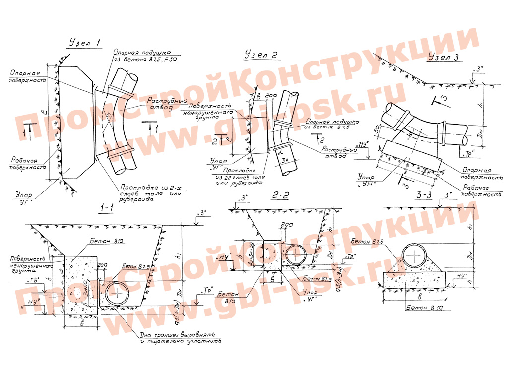 Упоры для наружных напорных трубопроводов. Серия 3.001.1-3