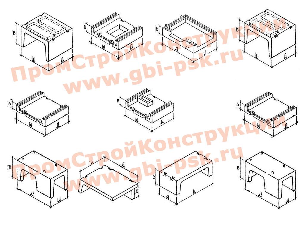 Лотки ЛП, ЛО, ЛУ для непроходных теплопроводов. СК 3301-86