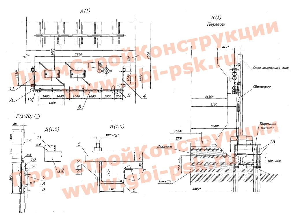 Железобетонные изделия для напольного оборудования устройств СЦБ. 410108 — ТМП (ТО-139-2001 Гипротранссигналсвязь)