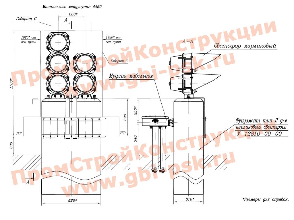Фундаменты и ЖБИ для напольного оборудования ЖАТ и устройств СЦБ. 410905 — ТМП (ТО-139-2009 Гипротранссигналсвязь)