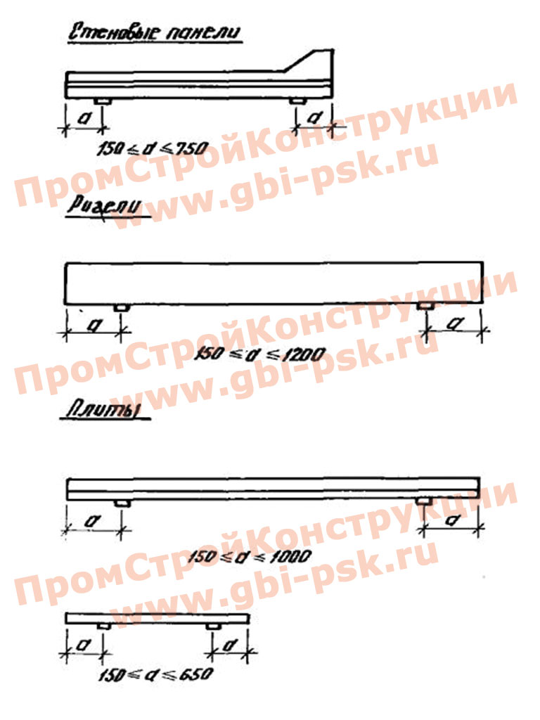Унифицированные сборно-монолитные конструкции заглубленных помещений c перекрытием балочного типа.  Серия У-01-01/80 Выпуск 1