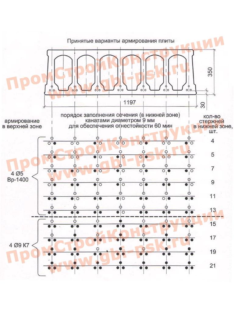 Плиты перекрытий железобетонные предварительно напряженные. Шифр 0-460-08.4 выпуск 4