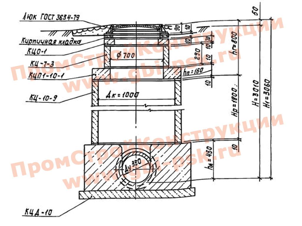 Колодцы канализационные сборные железобетонные. ТПР 902-09-22.84