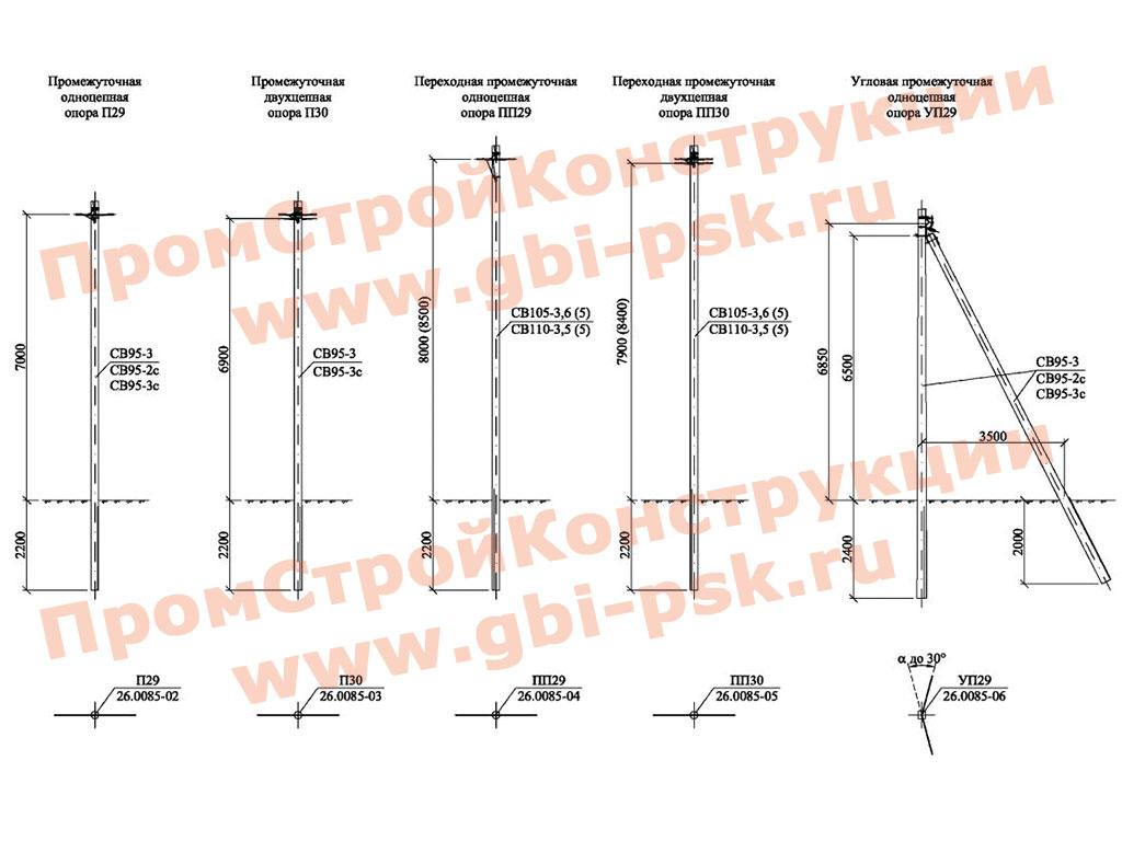 Одноцепные, двухцепные и переходные железобетонные опоры ВЛИ 0.38кВ с СИП-2. Шифр 26.0085