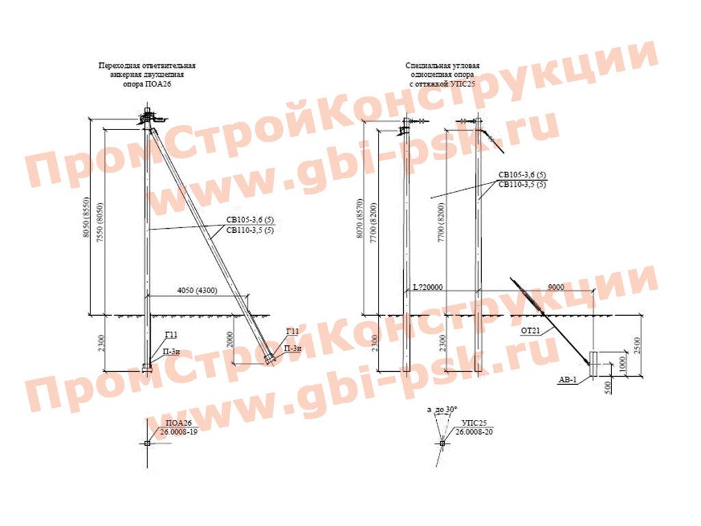 Одноцепные, двухцепные и переходные железобетонные опоры ВЛИ 0.38кВ с проводами типа СИП-2А с линейной арматурой. Шифр 26.0008