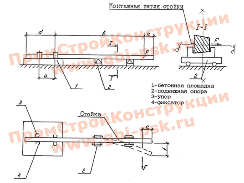 Стойки железобетонные вибрированные для опор ВЛ 0.4 — 10кВ. ТУ 5863-007-00113557-94