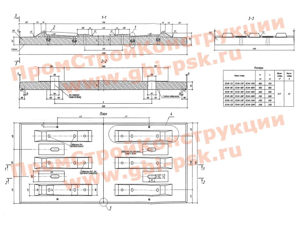 Плиты безбалластного мостового полотна из сталефибробетона для укладки уравнительных стыков — шифр 2134